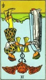 Tarot, cards, key to the tarot, free tarot readings, divination, ancient celtic method, Arthur Edward Waite, A.E. Waite, Pamela Colman Smith, L.W. de Laurence, Waite, Colman-Smith, de Laurence, free natal chart, free astrology report, astrology, zodiac, astrological, astrologer, professional, chartwheels, readings, horoscope, midpoint, midpoints, sign, Aries, Taurus, Gemini, Cancer, Leo, Virgo, Libra, Scorpio, Sagittarius, Capricorn, Aquarius, Pisces, psychic, Postnuke, PHP, scripts, software, programs.
